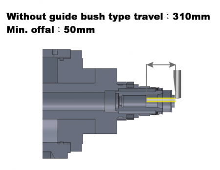 Without guide bush type