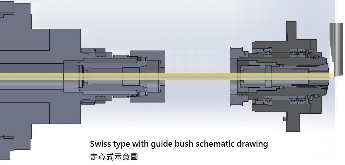 Dual Spindle Cnc Lathe Greenway Taiwan Cnc Lathe